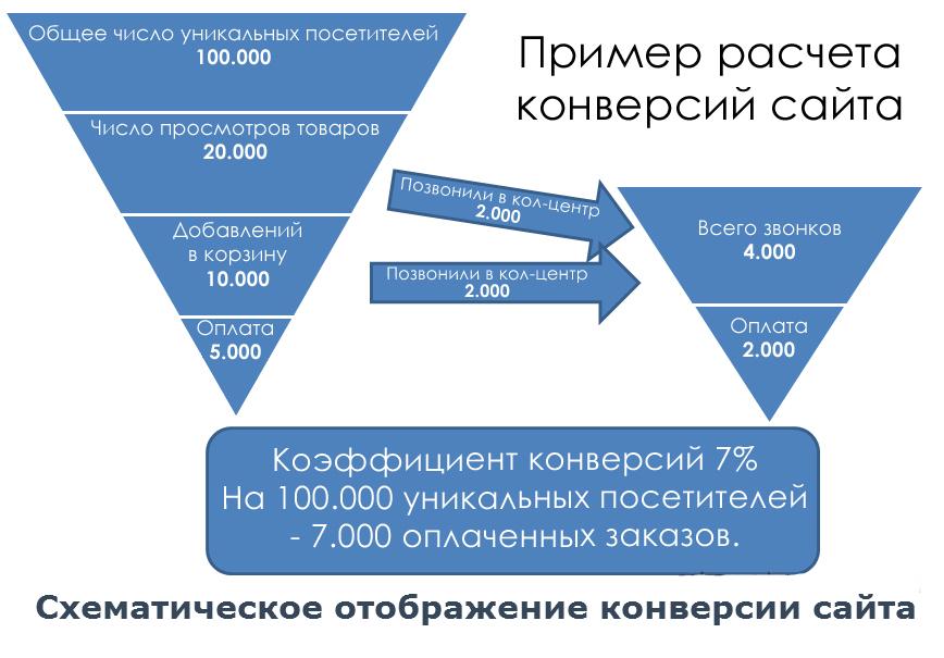 konversia_scheme