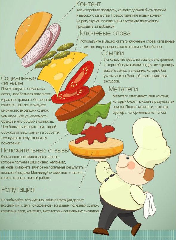 seo-burger